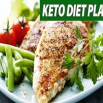 Keto Diet Plan Ideas | Step By Step Ketogenic Diet Plan