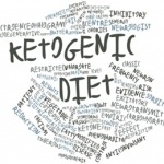 What is Ketogenic? Benefits Of Ketogenic Diet