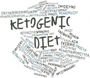 What Is Ketogenic