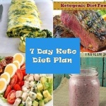 7 Day Ketogenic Diet Menu & Keto Meal Plan