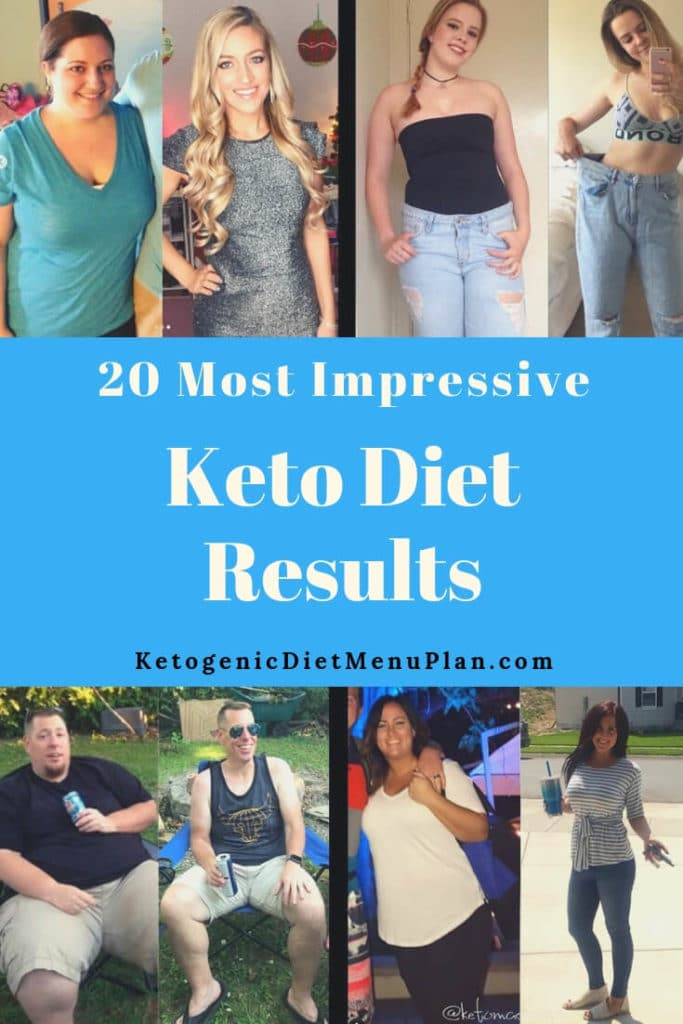 Most Impressive Keto Diet Results